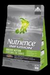 Nutrience 天然凍乾外層 鮮雞肉 幼貓配方 10lb