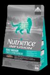 Nutrience 天然凍乾外層 鮮雞肉 室內貓配方 5lb
